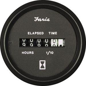 GAUGE-Hourmeter 2in 10000hrs 12-32V