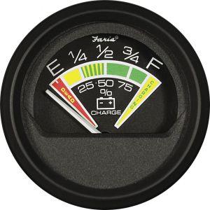 Gauge - Battery indicator 2in